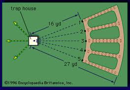 trap layout