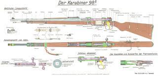 8mmmauser7
